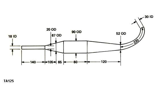 Yamaha Rz350 Wiring Diagram. Diagram. Auto Wiring Diagram