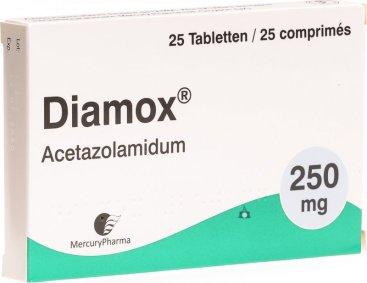 confezione Diamox
