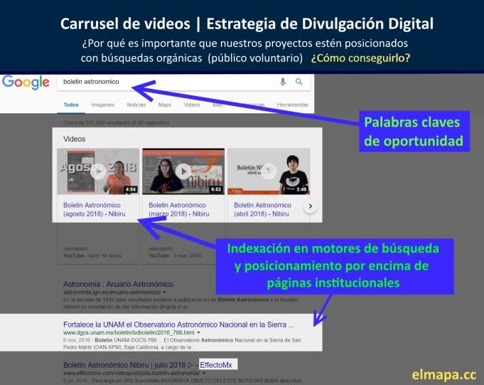 divulgación digital videos