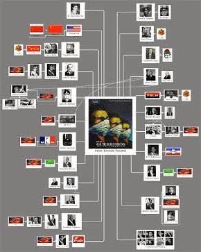 Memoria Collage