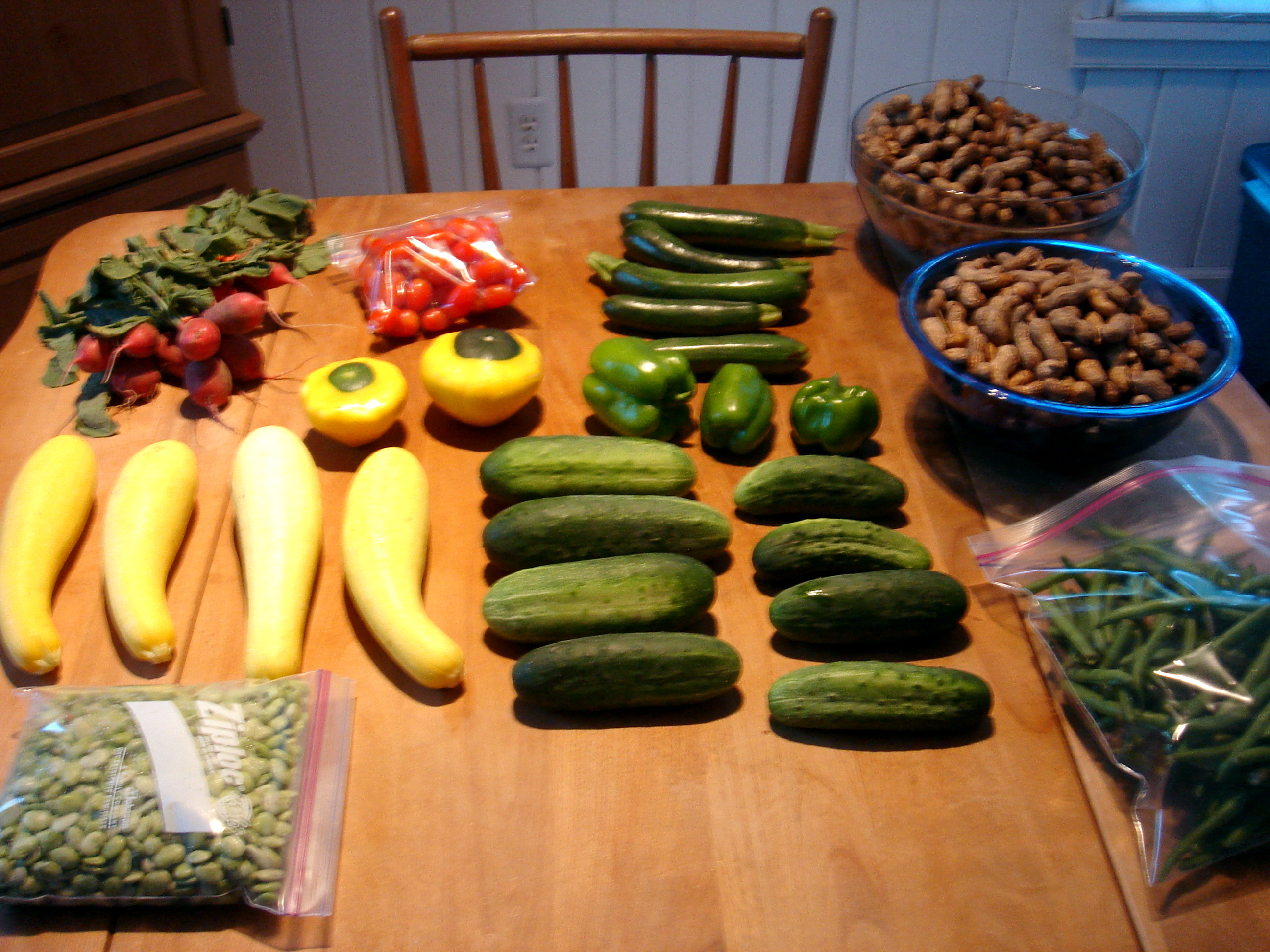 a typical weekly delivery from our CSA
