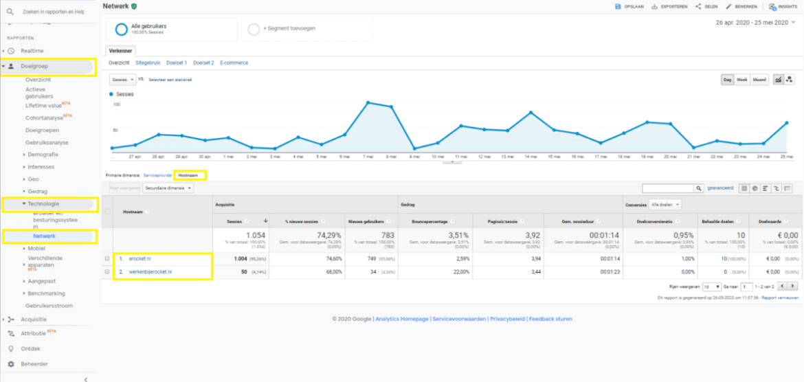 Google Analytics filter hostnaam