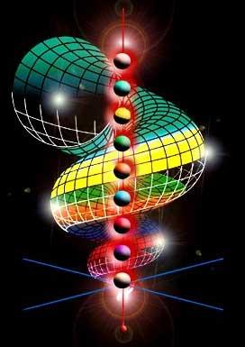 Интегральная спиральная динамика