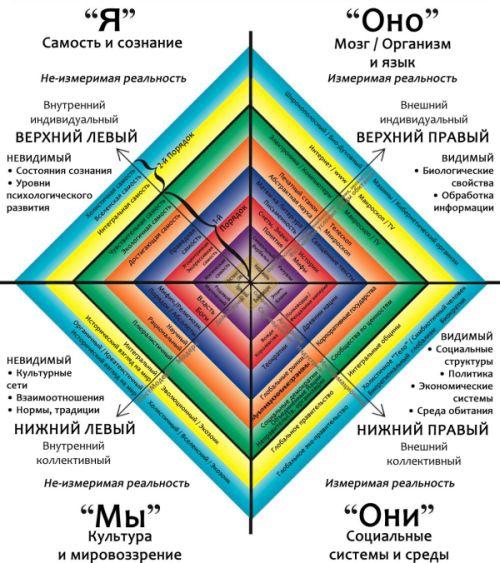 Графическая реализация квадрантов - Анатолий Баляев.