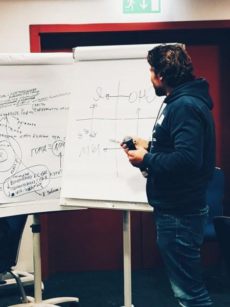 Квадранты интегрального подхода на проектно-стратегической сессии «Счастливый город»