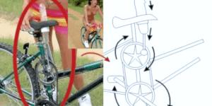 Cyklen alle piger vil have – Dildo-Cyklen. TEST