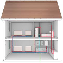 Worcester System Boiler Wiring Diagram Septic Tank Pump Types Of Boilers Explained Bosch Group
