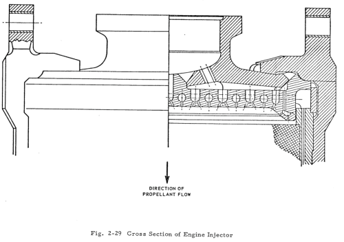 Agena Injector