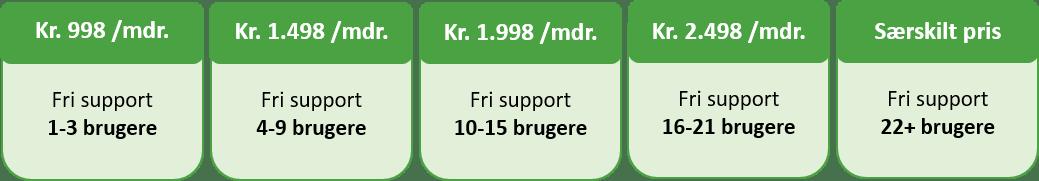 Supportpakke ERPsupporten