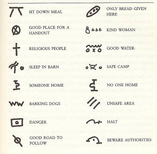 Hobo Signs from Riding the Rails: Teenagers on the Move Duirng the Great Depression by Errol Lincoln Uys