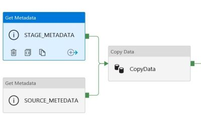 ADF: Get Metadata Activity stopped working
