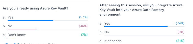 SQL BITS Poll