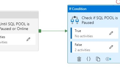 Azure Synapse Pause and Resume SQL Pool