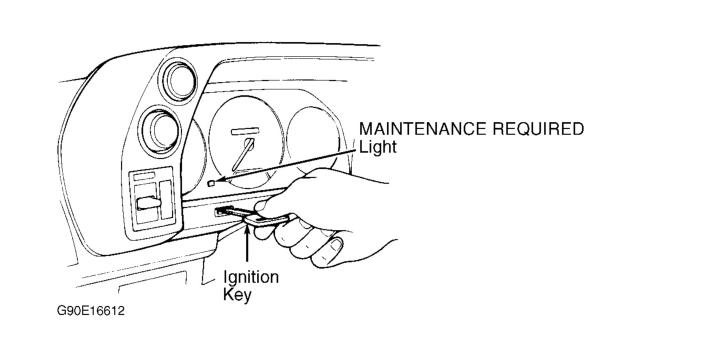 Reset Acura Maintenance Required Reminder