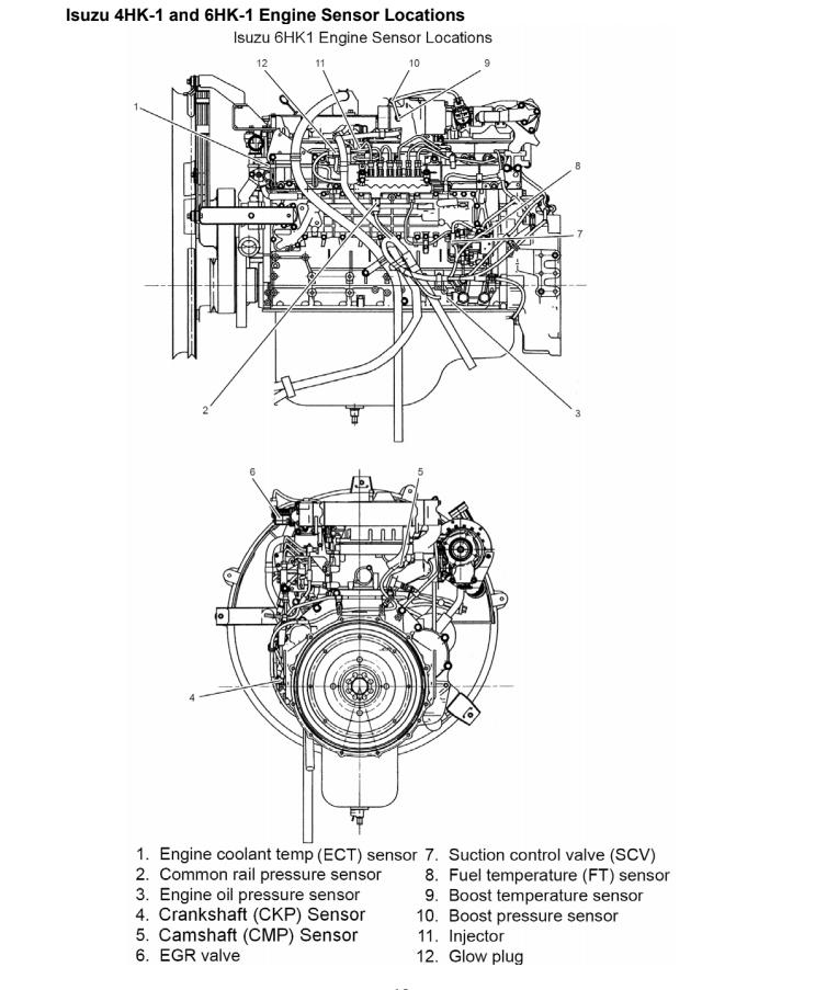 Isuzu 4 Cylinder Engine Diagram / Diagram Isuzu Npr Fuse
