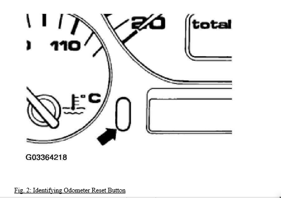 odometer reset button