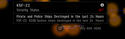 eve online the power