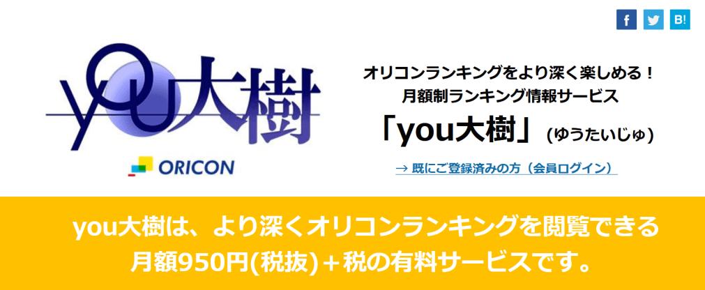 Registering for Oricon's Yuutaiju (Personal) Account