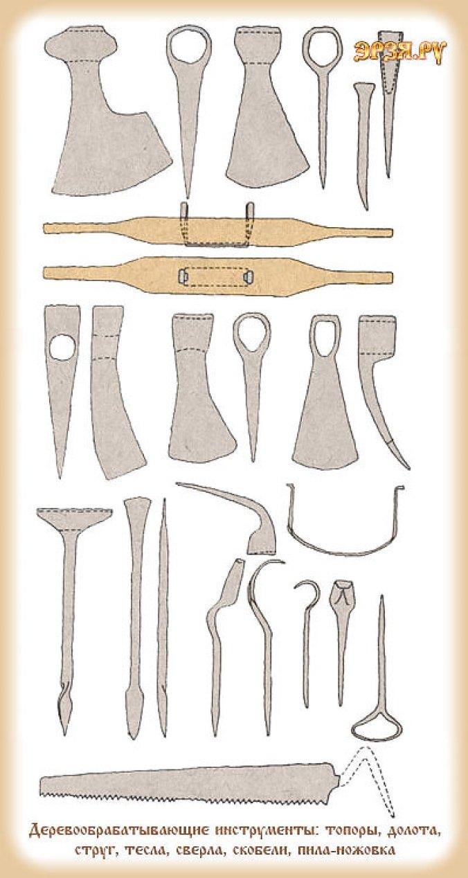 Топор: универсальное орудие древнерусского плотника (на примере раскопок городища Старая Рязань)