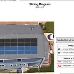 Solar Panel Wiring Diagram Megasquirt 2 Panels In Michigan 2019 Pricing Savings Energysage Picture Of Berkley Pv