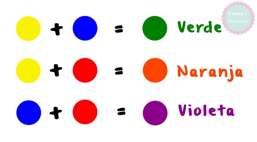 combinacin de colores primarios  alguien sabe  Brainlylat