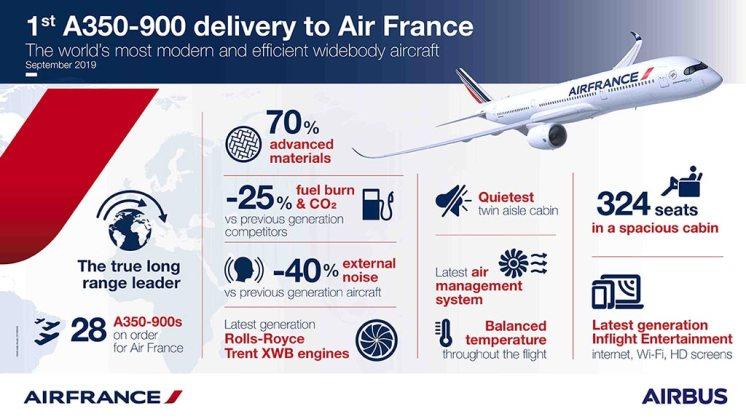 Air-France-A350-900-infographic-E-