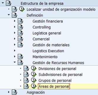 Configuración HCM SAP : Definición Áreas de Personal