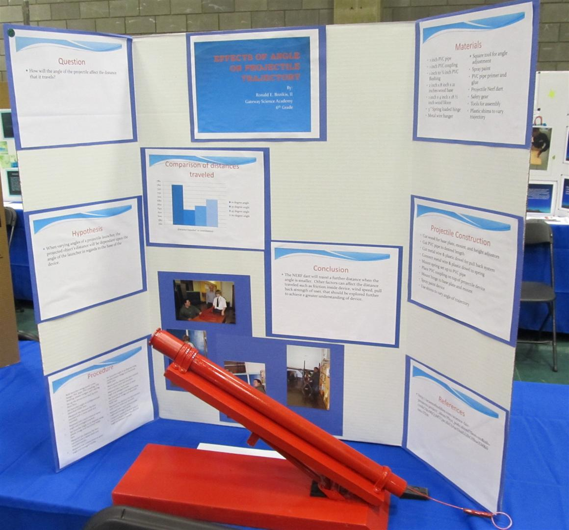 Science Fair Order Copy Of Sample Science Fairs Boards Lessons Teach