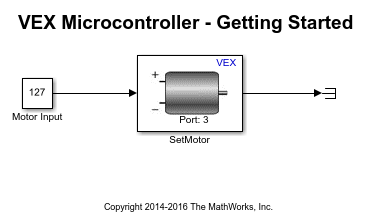 Getting Started with VEX Microcontroller Support Package