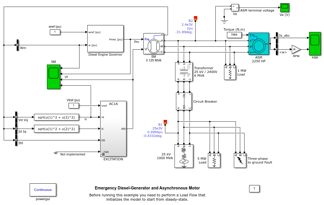 hight resolution of emergency diesel generator and asynchronous motor matlab simulink mathworks am rica latina