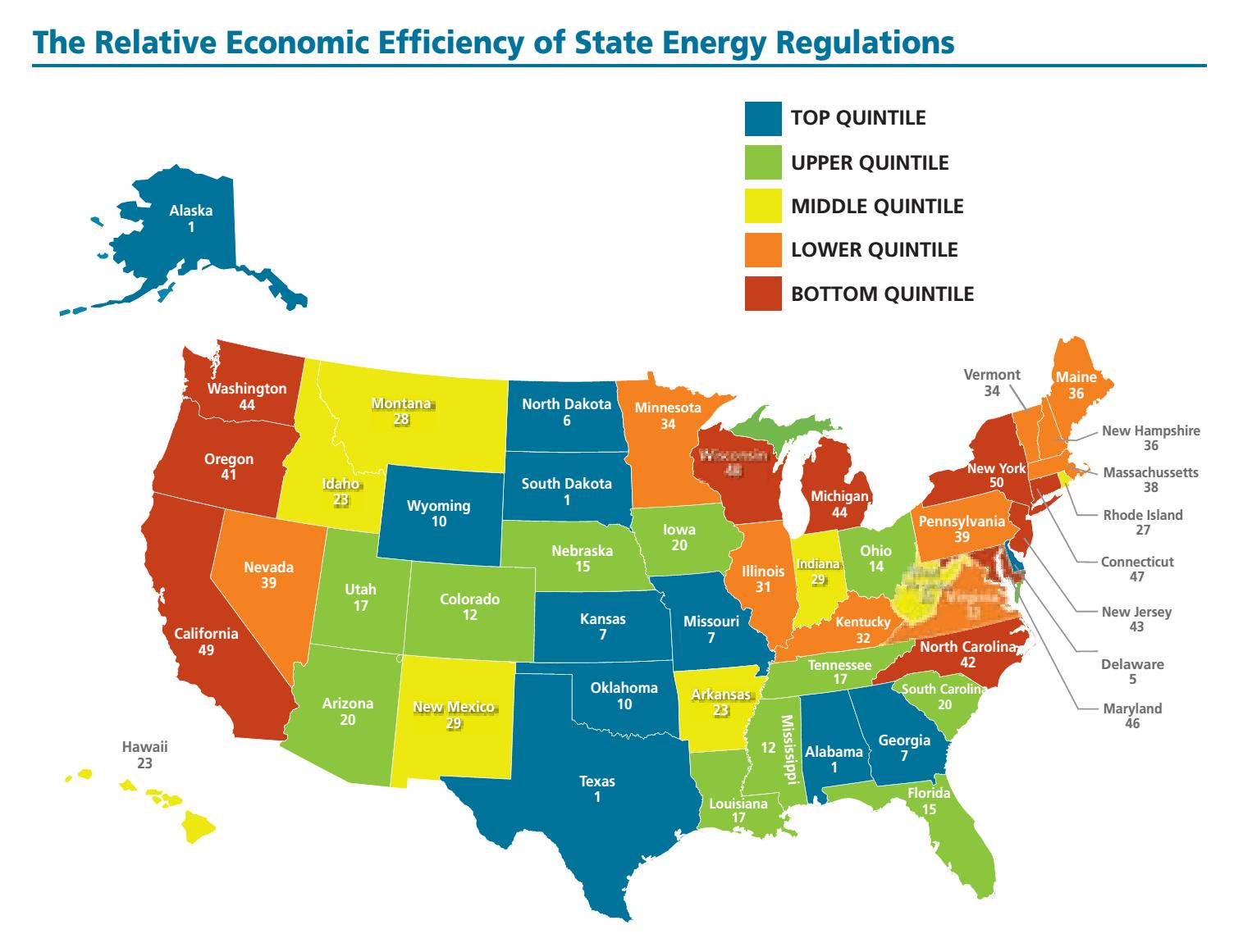 La eficiencia económica relativa de las regulaciones energéticas de cada Estado.