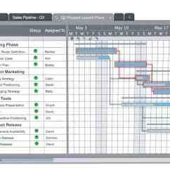 Precedence Diagram Method Project Management Solar Panel Wiring For Motorhome La última Guía Del Método De Ruta Crítica Cpm