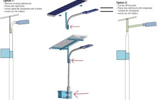 mount-panels Blog Energía Solar