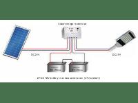 solar led system - Blog Energía Solar