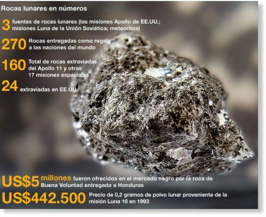 Roca lunar1