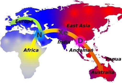 humanos desconocidos África