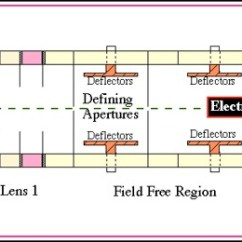 Digital Frequency Counter Block Diagram Trailer Plug Wiring 6 Way The Manchester (e,2e) Experimental Hardware Page Prepared By Andrew Murray Vacuum System ...