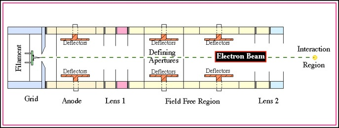 relay base wiring diagram 2003 dodge durango stereo the manchester (e,2e) experimental hardware page prepared by andrew murray updated on 15th ...