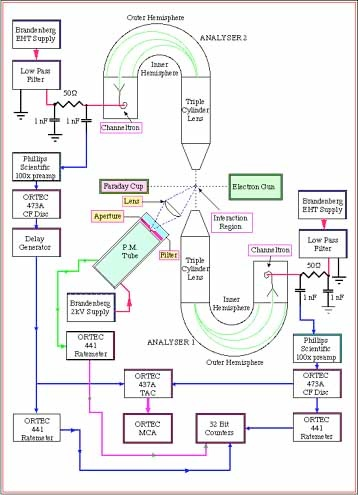 Wiring Diagram For Network Interface Device The Manchester E 2e Experimental Hardware Page Prepared