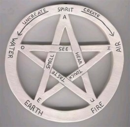 pentagrama12