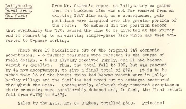 Ballyhooley-1-R.E.O