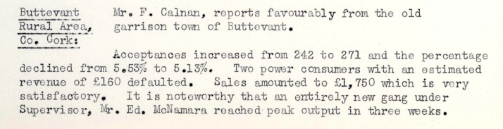 Buttevant-1-R.E.O.-May-1954-P