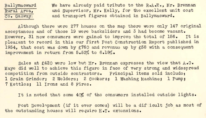 Ballymacward-R.E.O.-News-January-1954-P