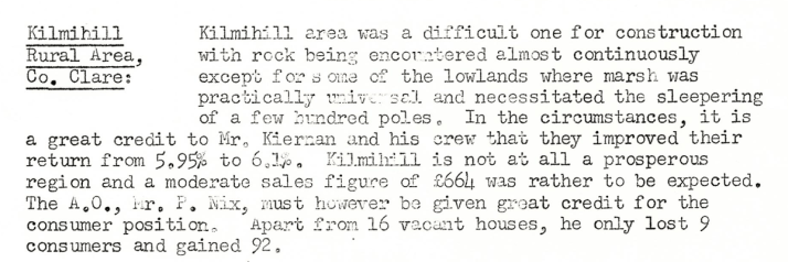 Kilmihill-REO-News-Sept-19560004