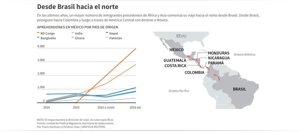 Ruta-inmigracion