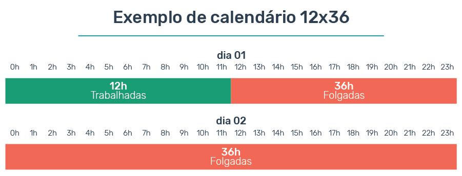 Exemplo calendário 12x36