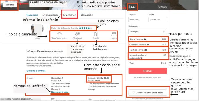 Usar airbnb como hospedaje guía como funciona la reserva y sus componentes en página
