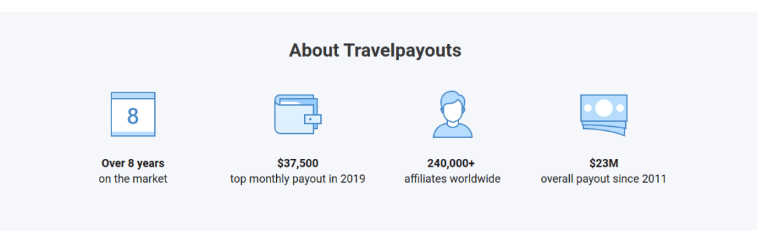 monetizar tu blog de viajes