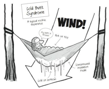 hammocks review