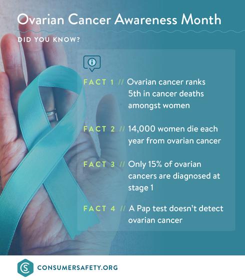 Ovarian cancer facts